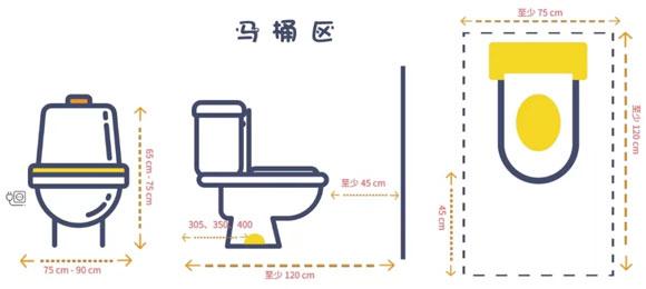 卫生间干湿分离设计